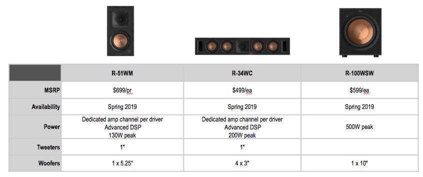 Klipsch Unveils Reference Wireless WiSA Speakers - Best of