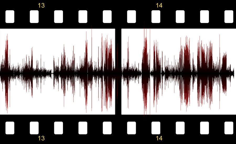 Which Has More Impact on You, Image or Sound?