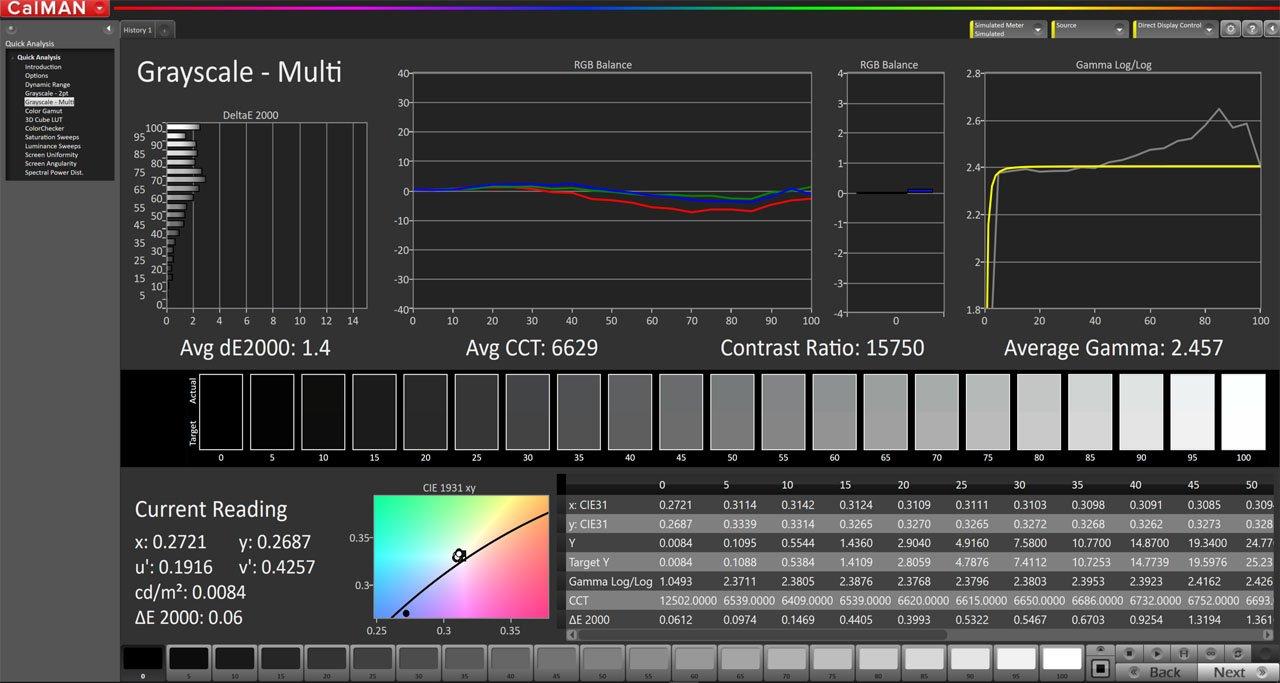 Review: Sony VPL-VW285ES 4K HDR Projector - AVSForum com