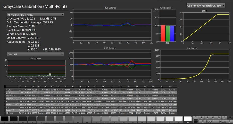 Review: Vizio M65-E0 4K/UHD HDR LCD TV - AVSForum com