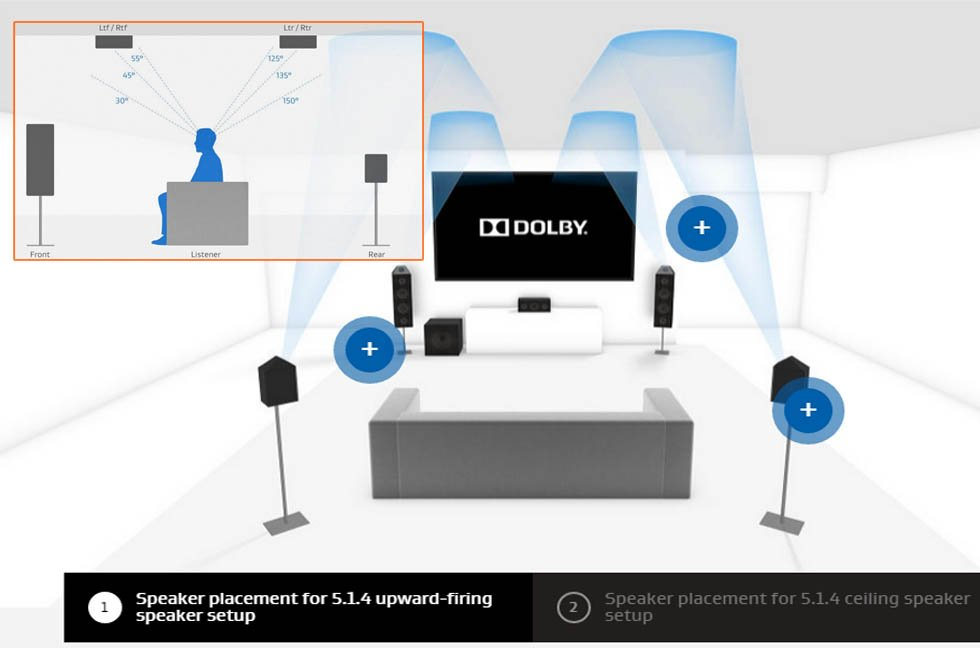 Ask the Editors: Are Dolby Atmos Enabled Speakers Special