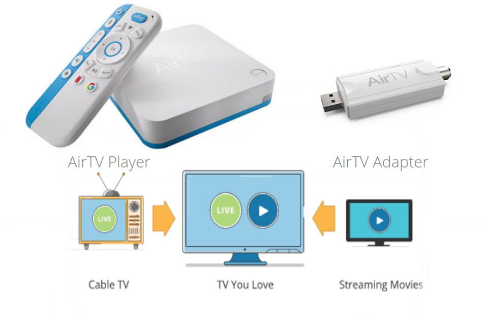 AirTV by DISH Launches at CES 2017 - AVSForum com