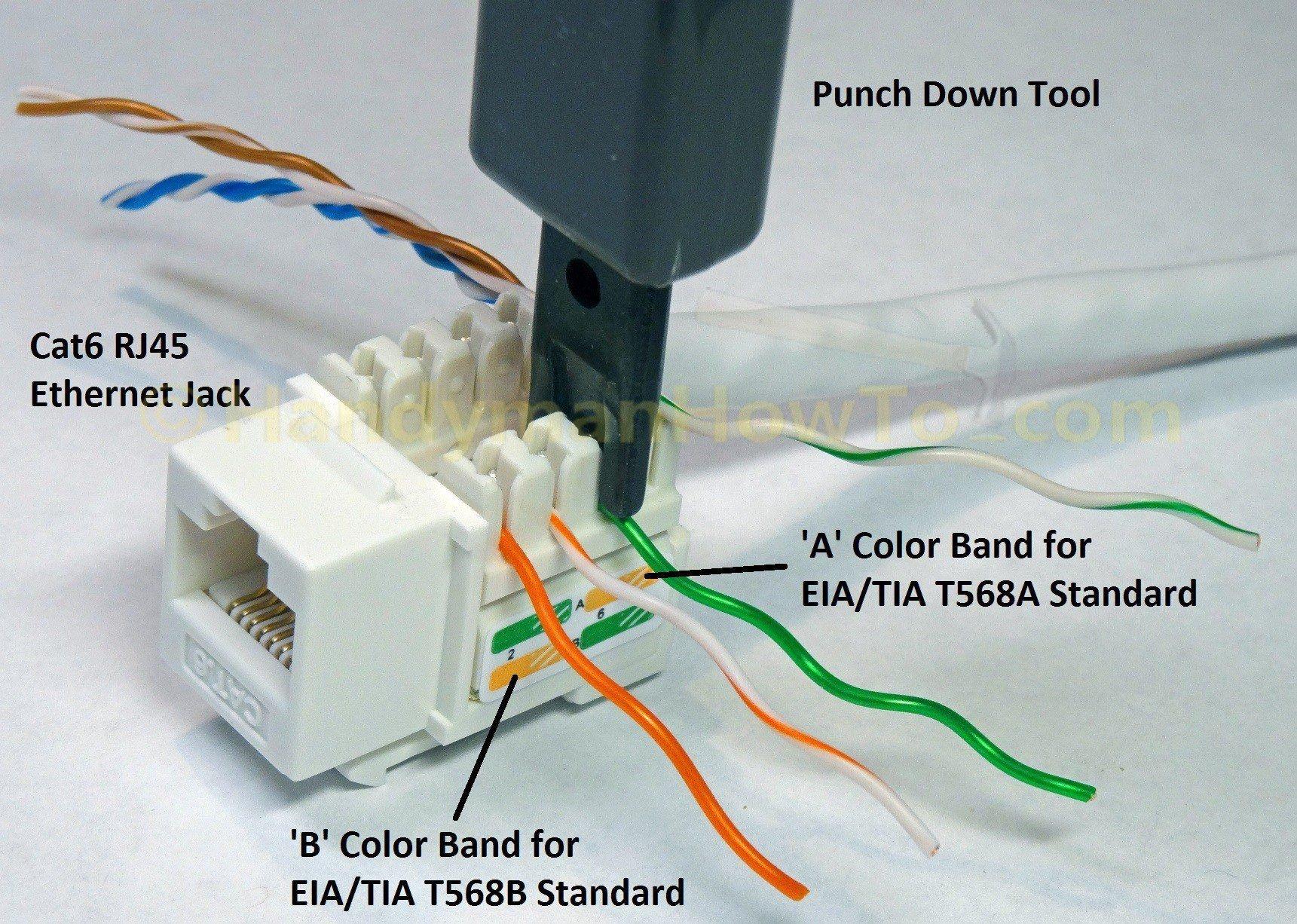 Cat 5 / Telephone Wiring Question | AVS ForumAVS Forum
