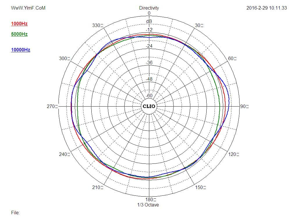 Click image for larger version  Name:C34E-horizontal-dispersion-measurement-.jpg Views:58 Size:65.2 KB ID:2519722