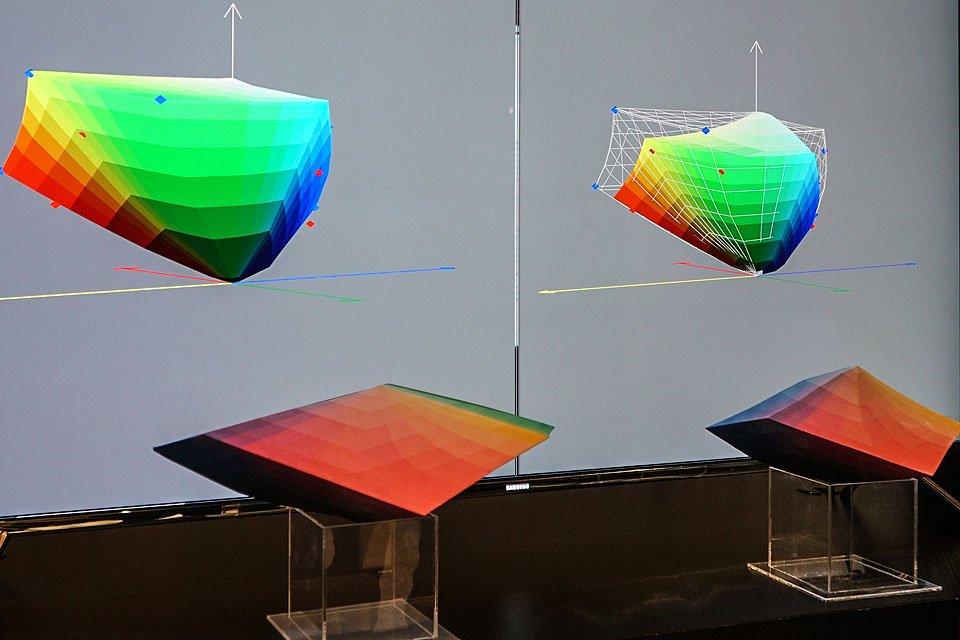 CalMan Samsung Color Volume and AutoCal