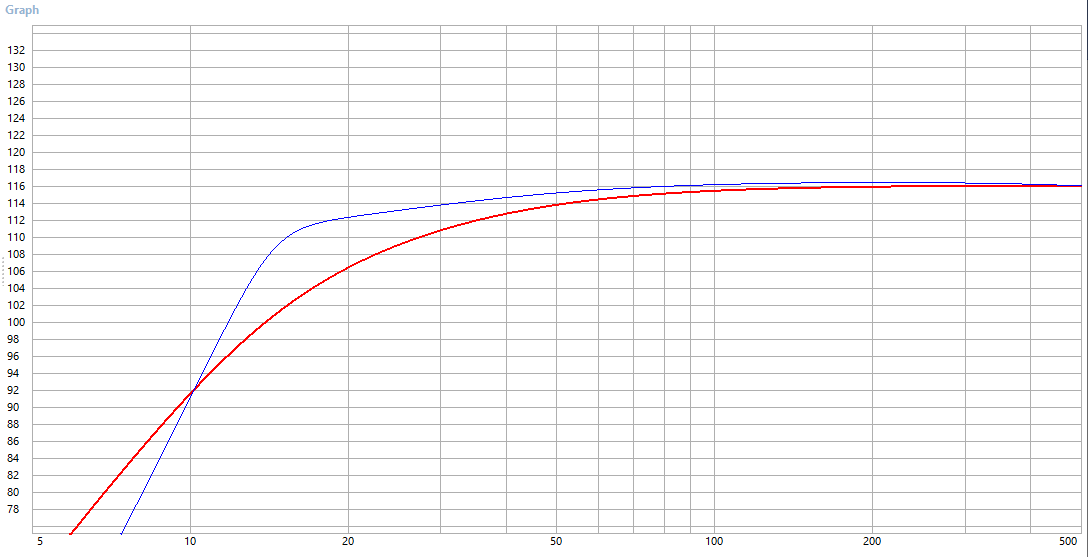 Click image for larger version  Name:Capture sealed vs ported.PNG Views:37 Size:26.7 KB ID:2648532