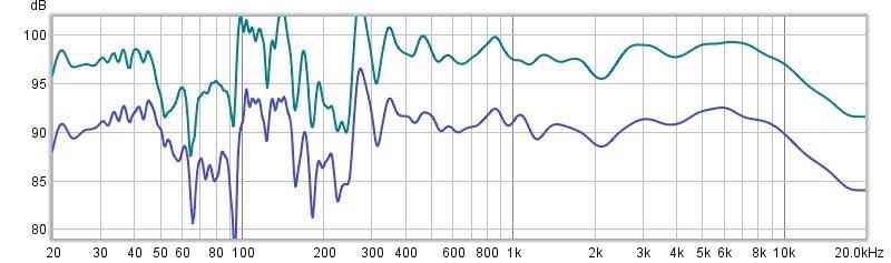 Click image for larger version  Name:center speaker 60hz vs 80hz.jpg Views:59 Size:63.4 KB ID:2465766