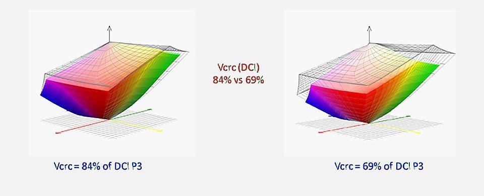 Color Volume Graphic