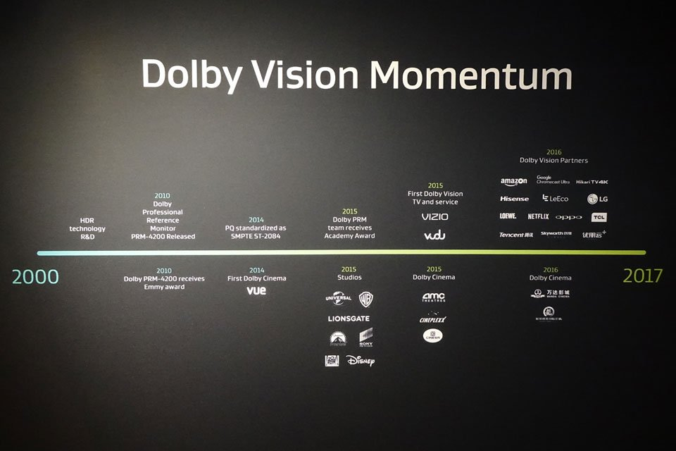 Dolby Vision Makes Big Splash at CES 2017