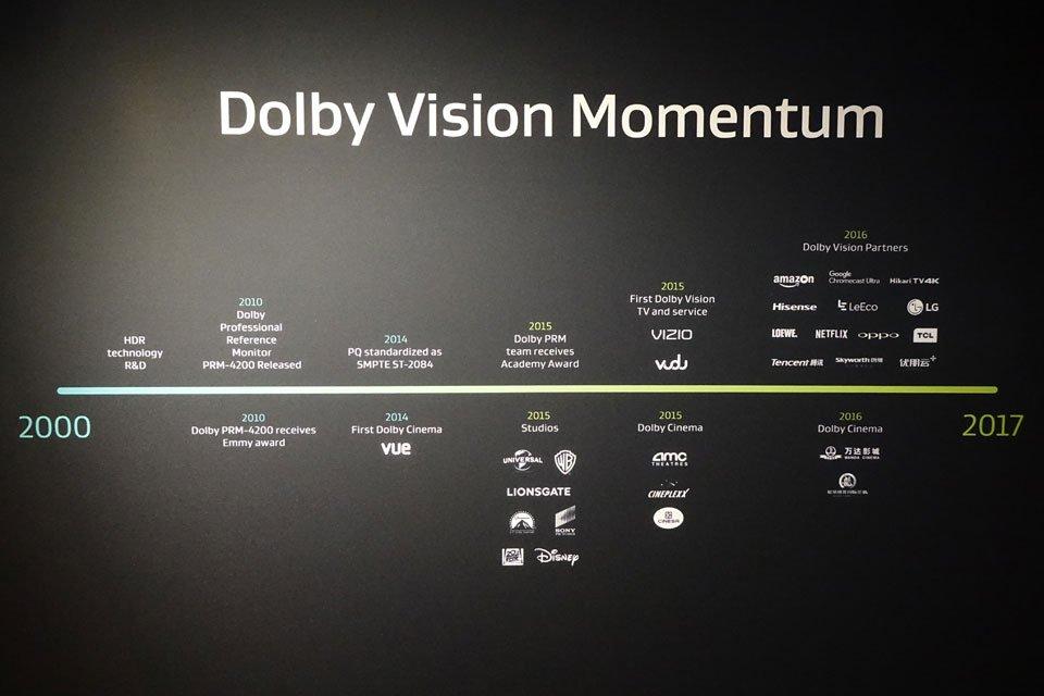 Dolby Vision Makes Big Splash at CES 2017