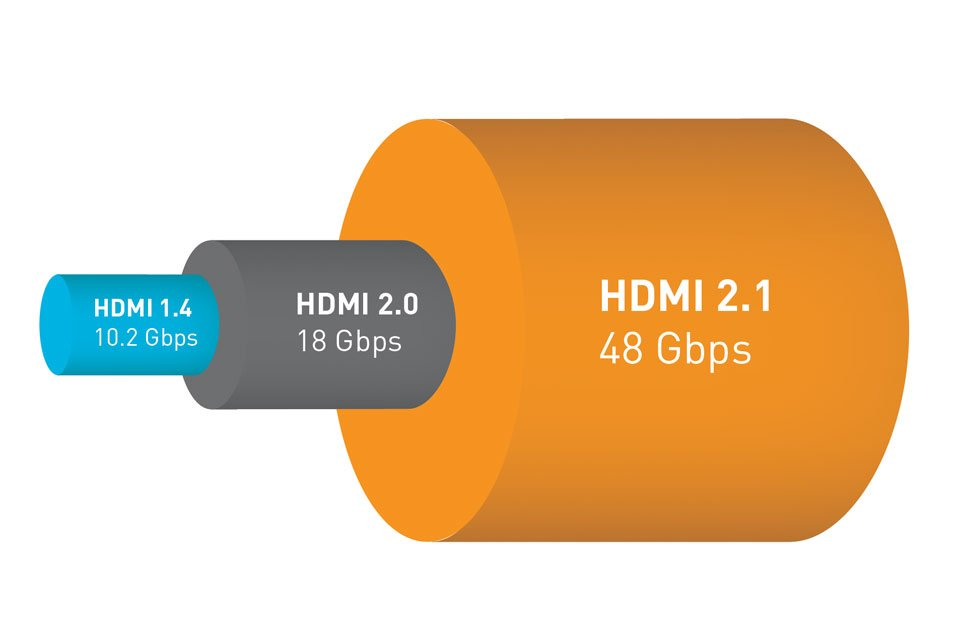 HDMI 2.1 Spec Announced at CES 2017