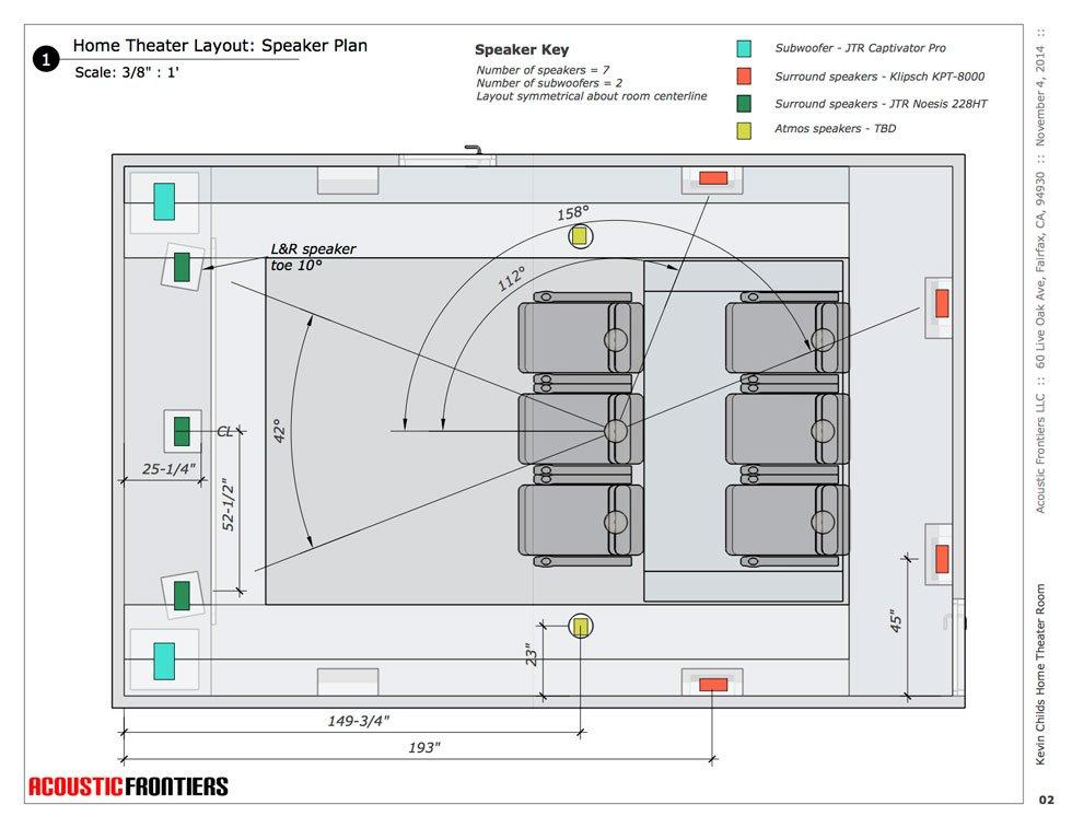 Hodor-Speaker-Layout