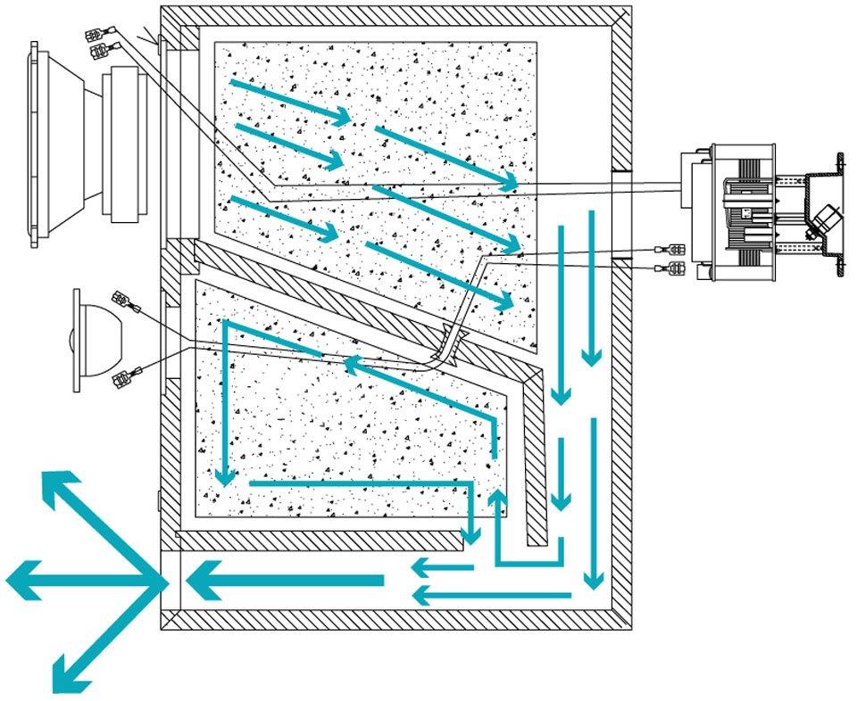 K-BAS schematic