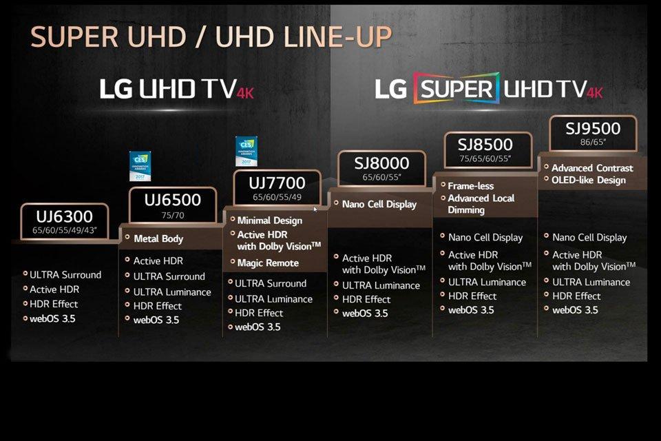 LG UHD LCD TV