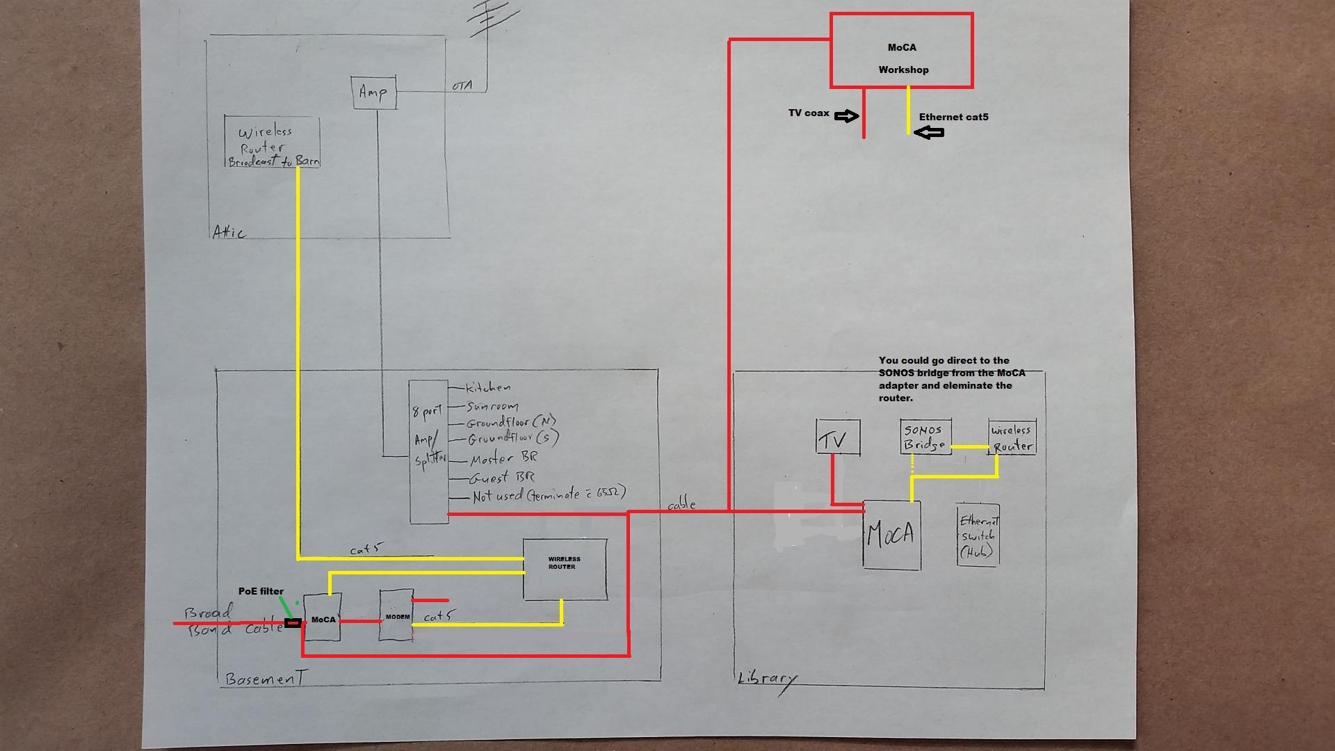 sonos bridge wiring diagram wiring diagram wireless bridge router image about wiring diagram
