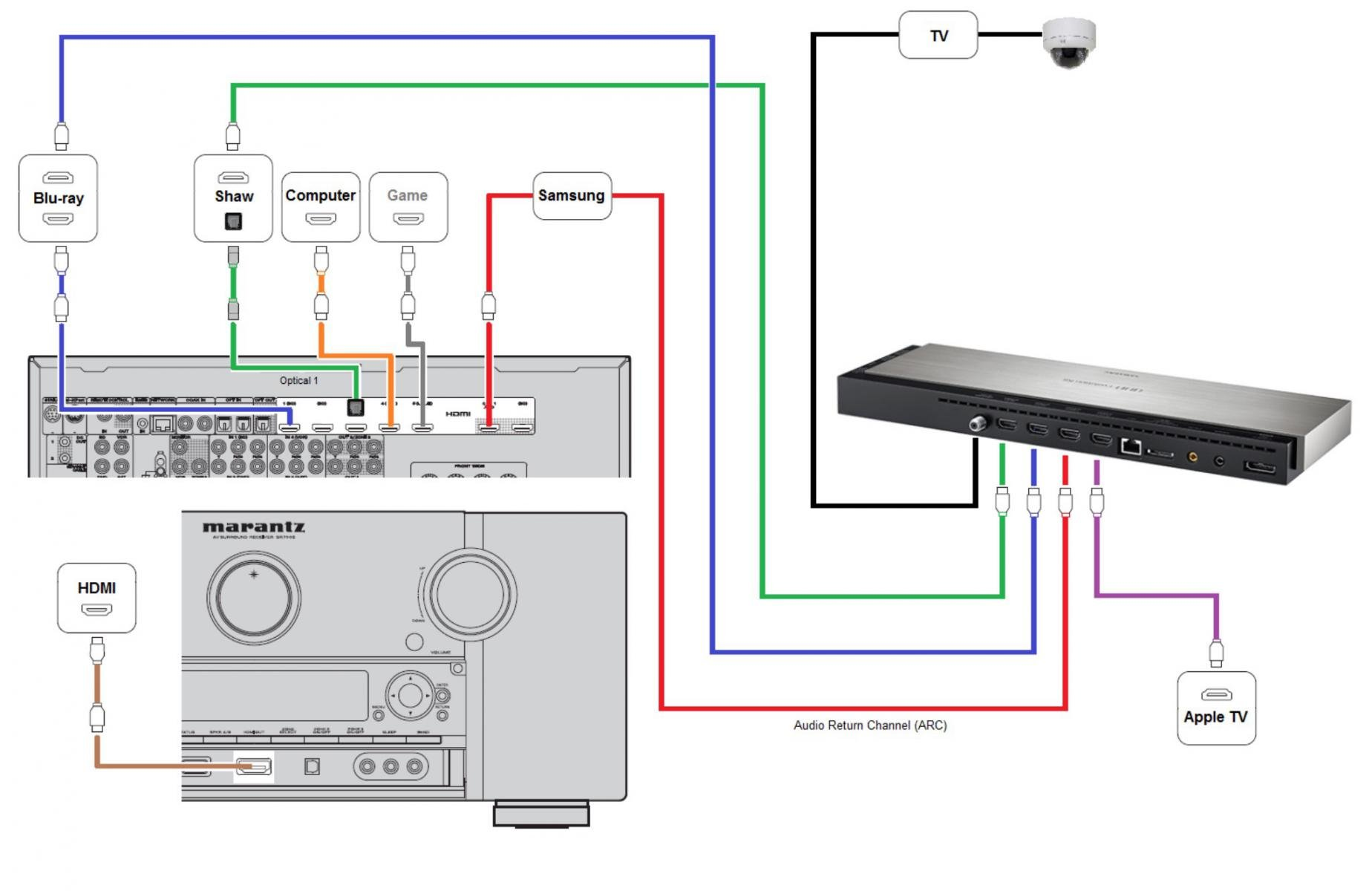 2015 samsung sek 3500u za evolution kit page 421 avs forum click image for larger version original one connect box