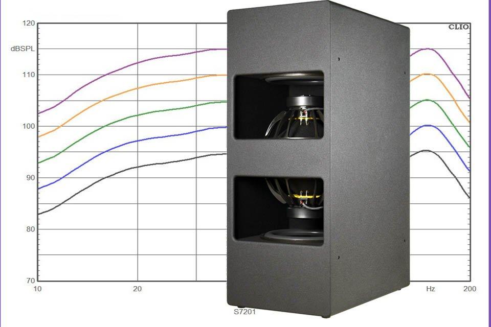 Power Sound Audio S7201 Subwoofer