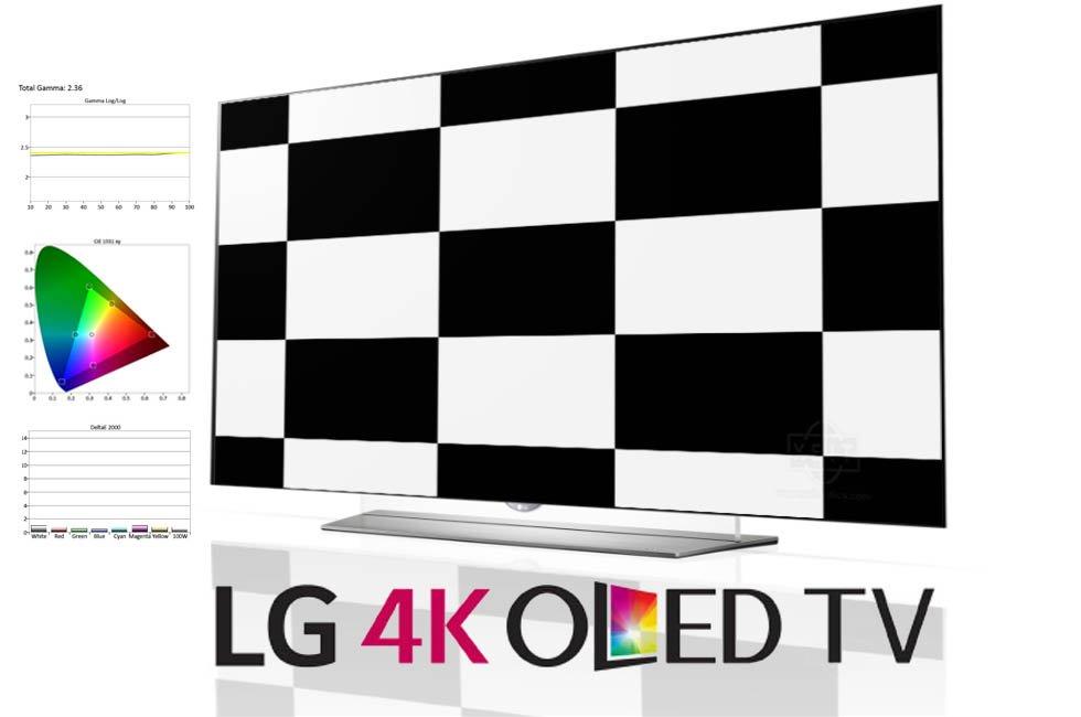 reviewed LG 65EF9500 flat oled 4K