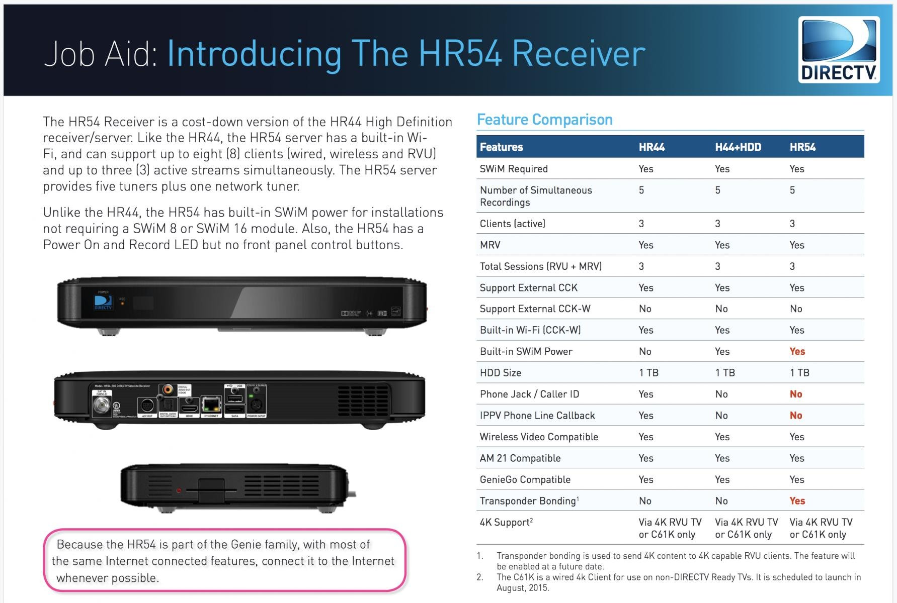 wiring diagram for directv whole home dvr - solidfonts, Wiring diagram