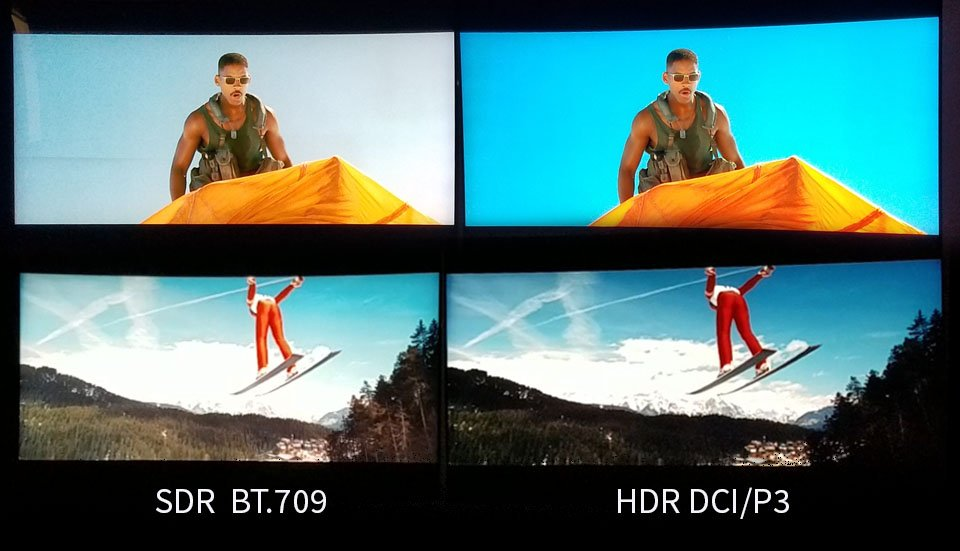 SDR vs. HDR