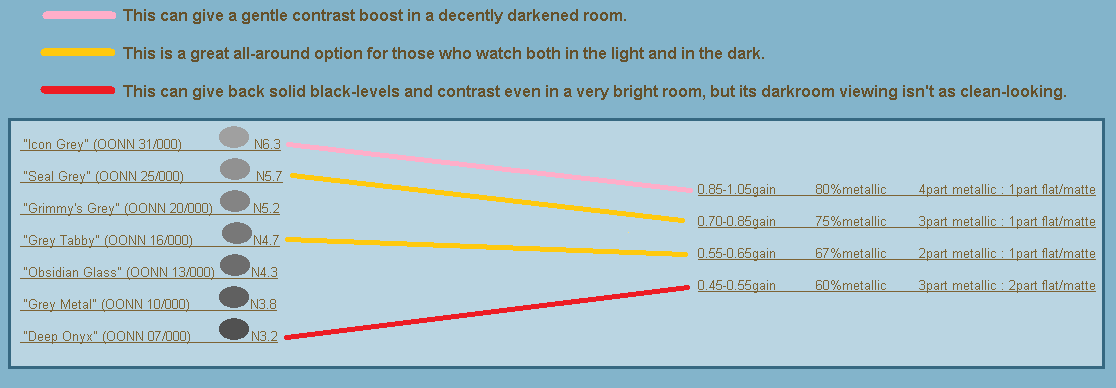 Easy Ambient Light Rejecting Screen Paint - Page 3 - AVS