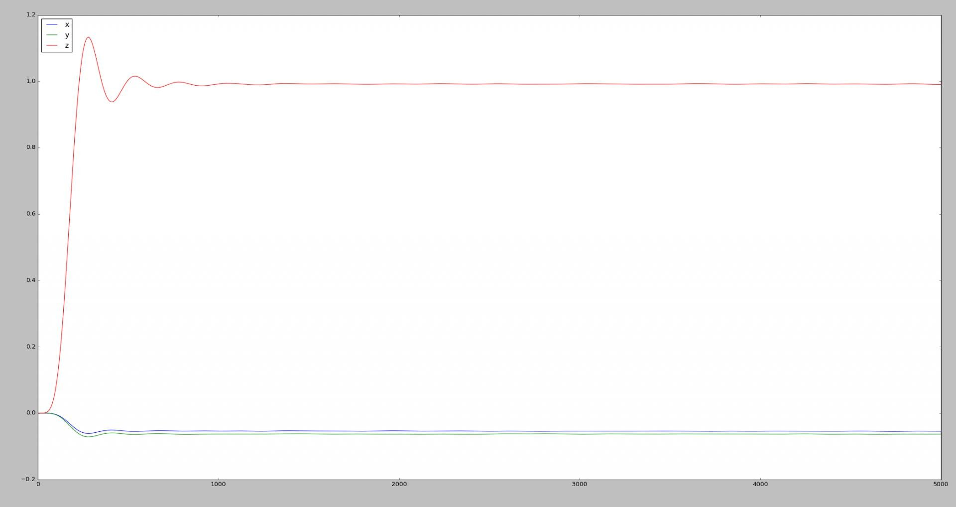 Click image for larger version  Name:tilt_mpu.jpg Views:24 Size:58.1 KB ID:1873937