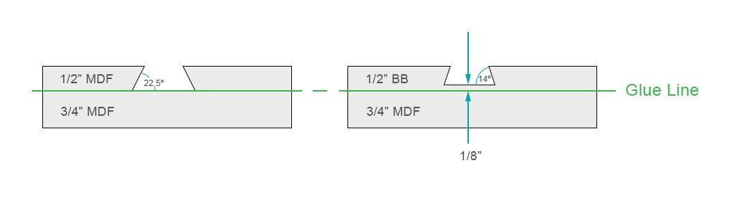 Click image for larger version  Name:UM15-22-Panel-Lamination.jpg Views:474 Size:18.8 KB ID:2265194