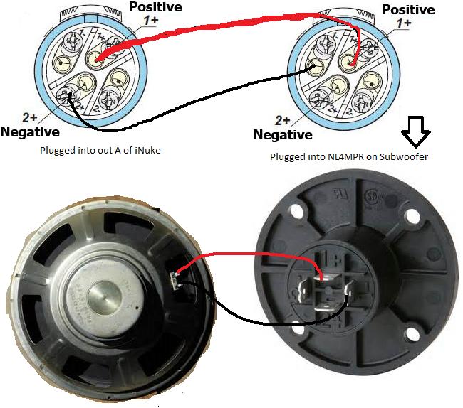 Behringer iNuke and my MFW-15s - How? Suggestions? | AVS Forum | Speakon Nl4fx Wiring Diagram |  | AVS Forum