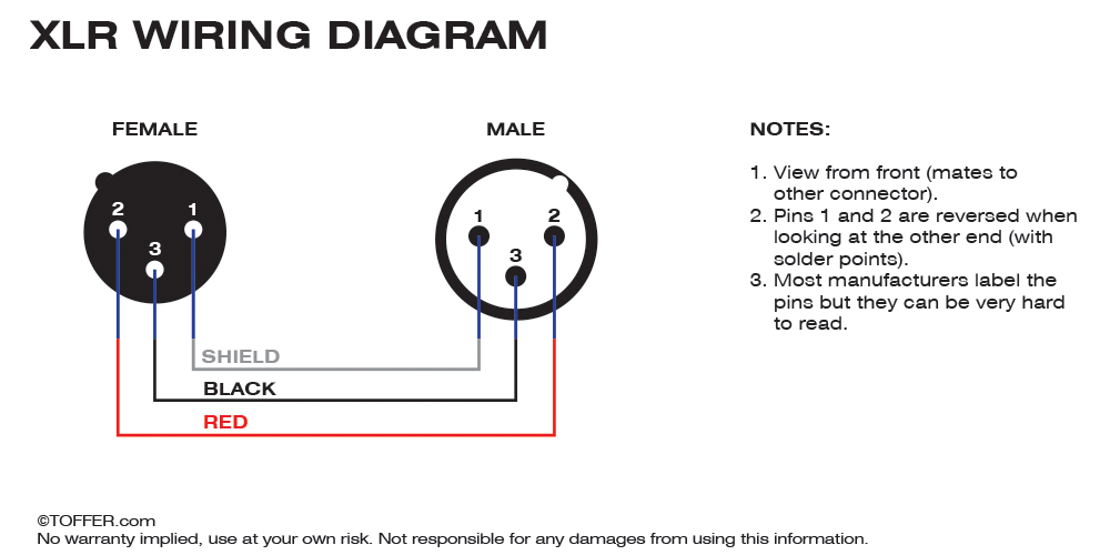 microphone cable wiring diagram wiring diagrams xlr y cables wiring diagram diagrams and schematics
