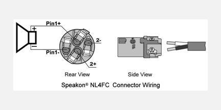 Wiring Help - Speakon & Binding posts   AVS Forum   Speakon Connector Wiring Diagram      AVS Forum