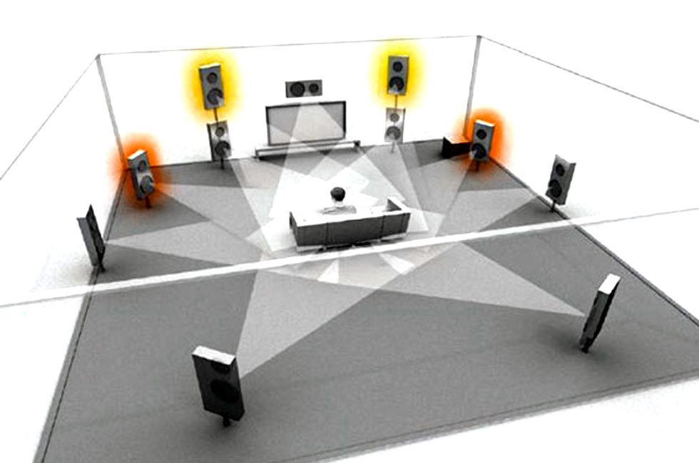 Top 10 Things You Need to Know About Speaker Configuration and
