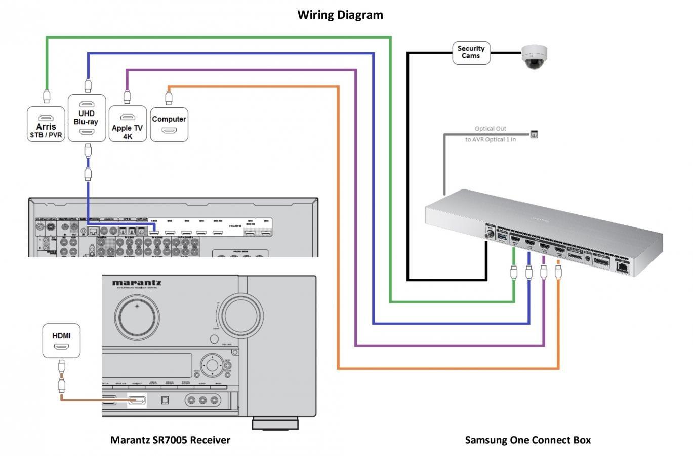 2015 Samsung Sek 3500u Za Evolution Kit Page 1170 Avs Forum