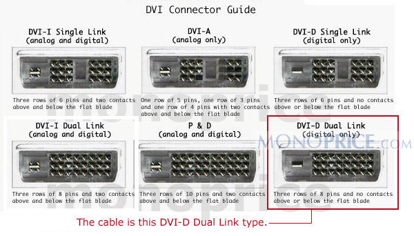 1/11/11b6981c_dvi-d-dual-link-digital-video-interface-cable.jpeg