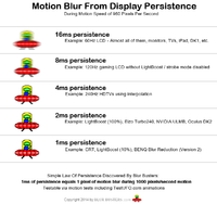 9/95/95e1cabf_motion_blur_from_persistence.png