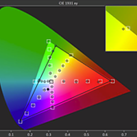 CIE_Chart_Cyan-Green_Error.png