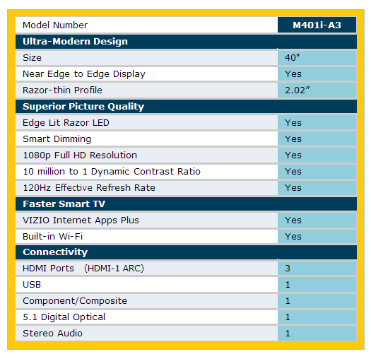 Best picture settings for vizio m552i b2 share the knownledge