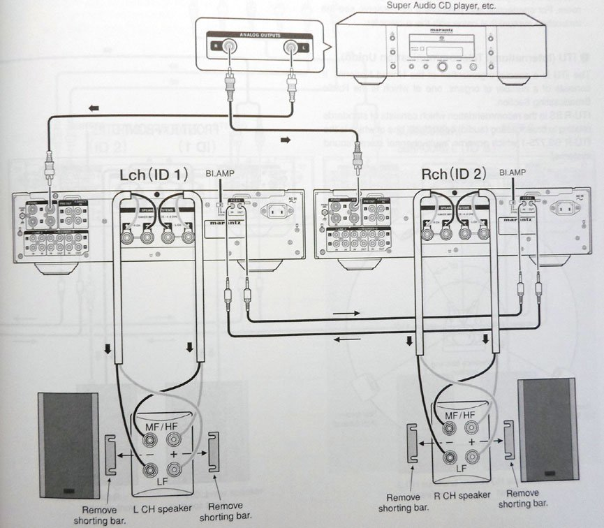 onkyo tx nr818 official owner s th discussion page 280 so u must set the 818 to bi amp but where do i connect the rca to the 818 must this be the high wide back pre out hope you can help