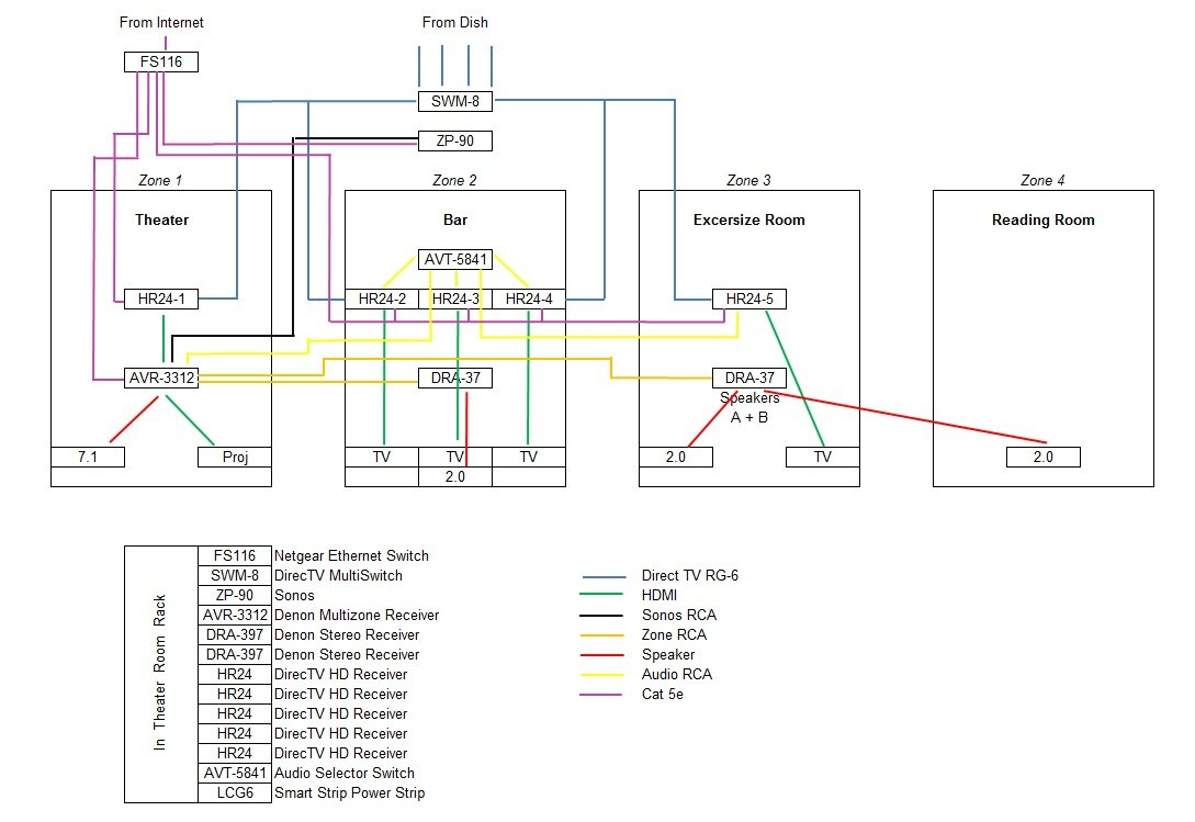 Hdmi Matrix Wiring Diagram Electrical Diagrams Audio Wire Circuit And Hub U2022 Apple