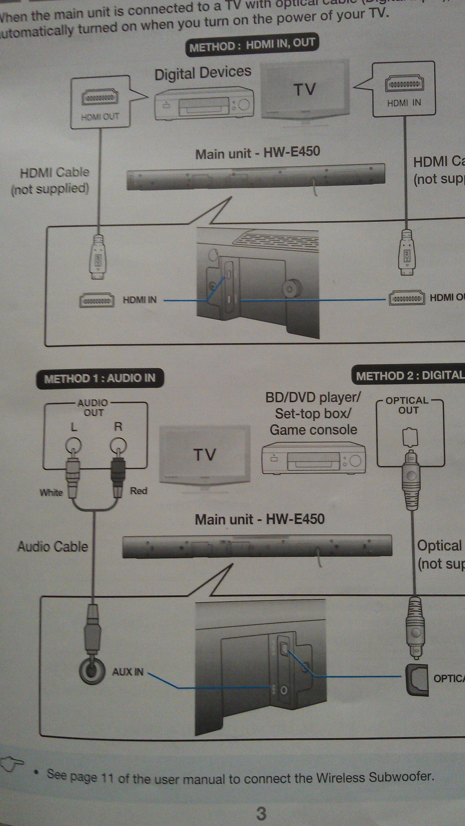 Hook up Samsung Soundbar to Sharp TV - AVS Forum | Home Theater ...