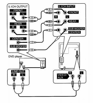 LL how to connect old receiver to led tv? avs forum home theater Speaker Wiring Diagram at n-0.co
