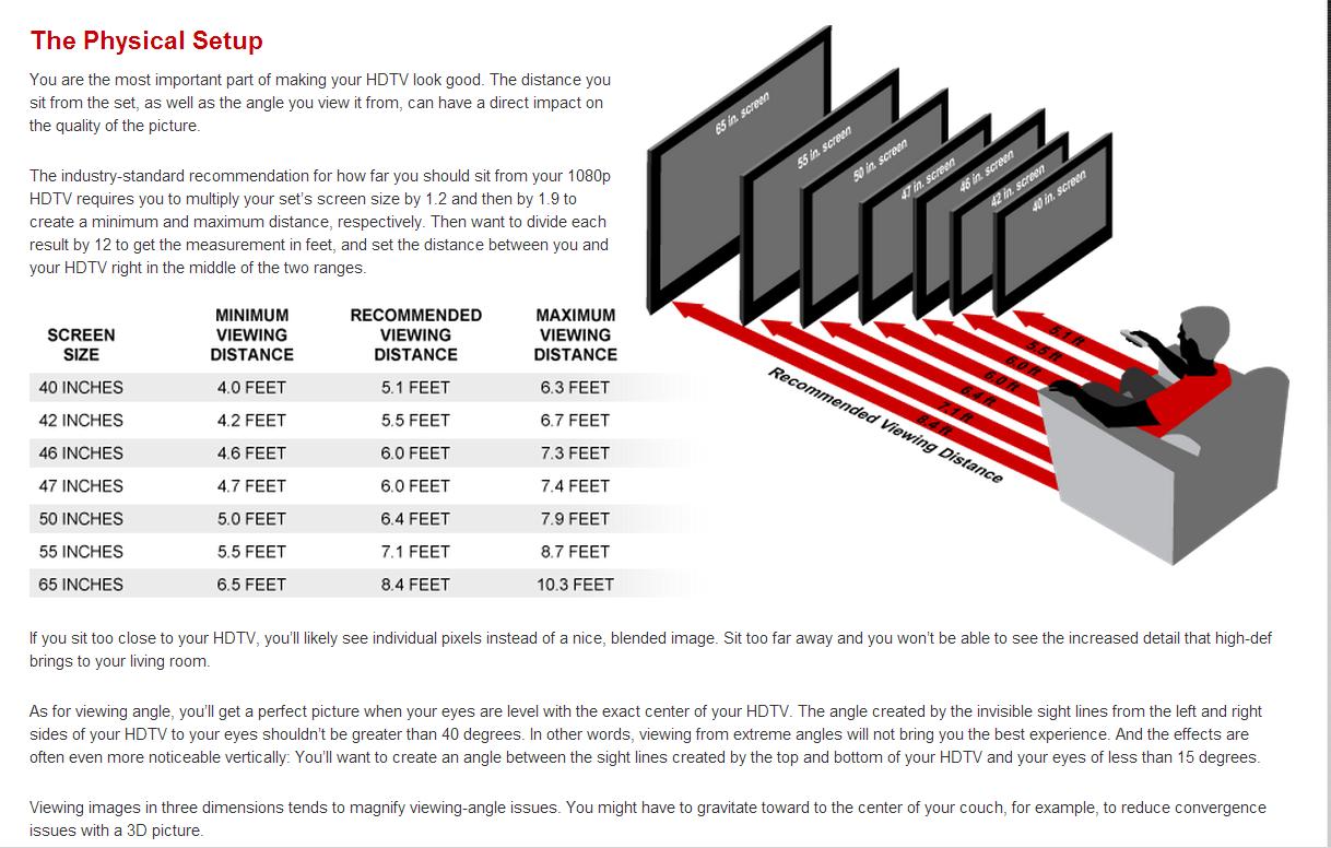 TV Size Viewing Distance Chart Toshiba Min Recc Max