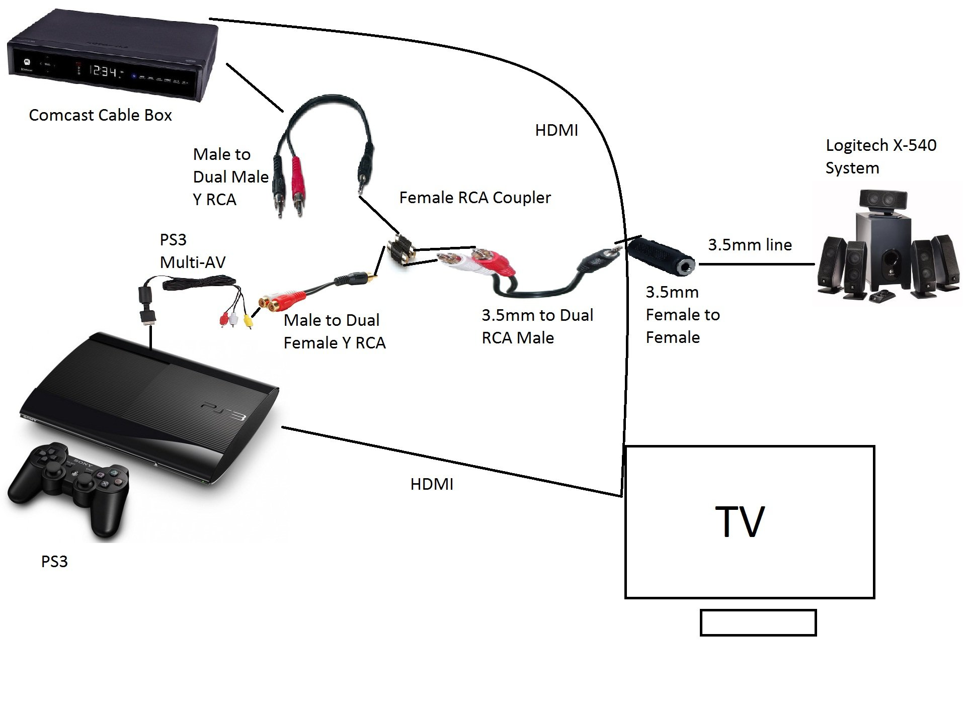 help connecting speakers to tv avs forum home theater rh avsforum com connect speakers to tv without amplifier connect speakers to tv without amplifier