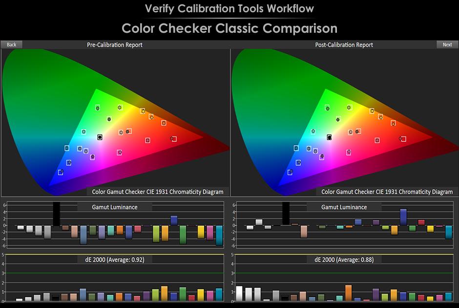 Ted's LightSpace CMS Calibration Disk - Page 4» - 30042457 - sur le