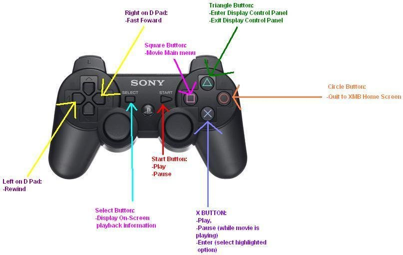 official ps3 faq master thread avs forum home theater rh avsforum com  sony ps3 setup instructions