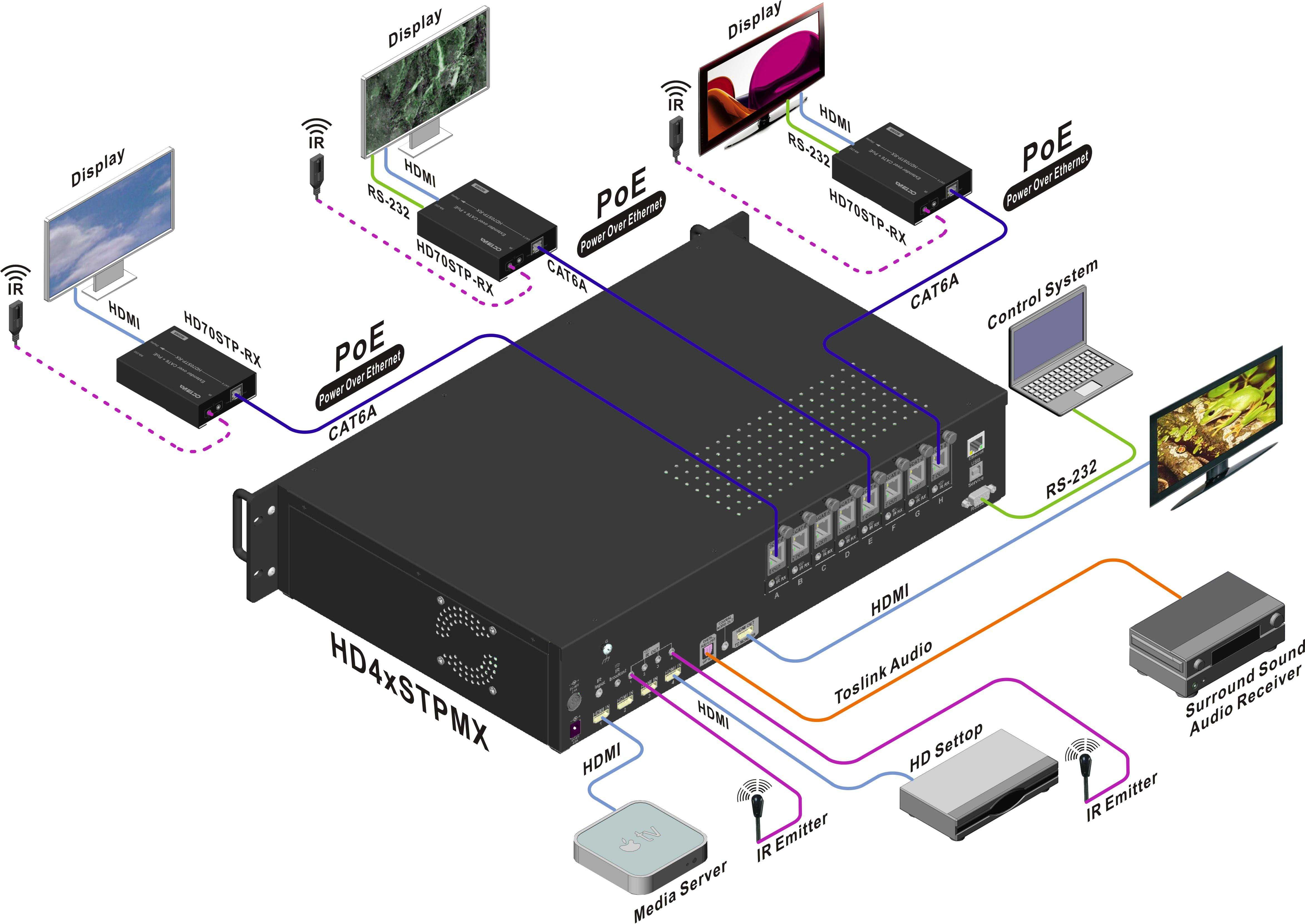 hdmi over a single cat5 or cat6 - avs forum | home theater discussions and  reviews