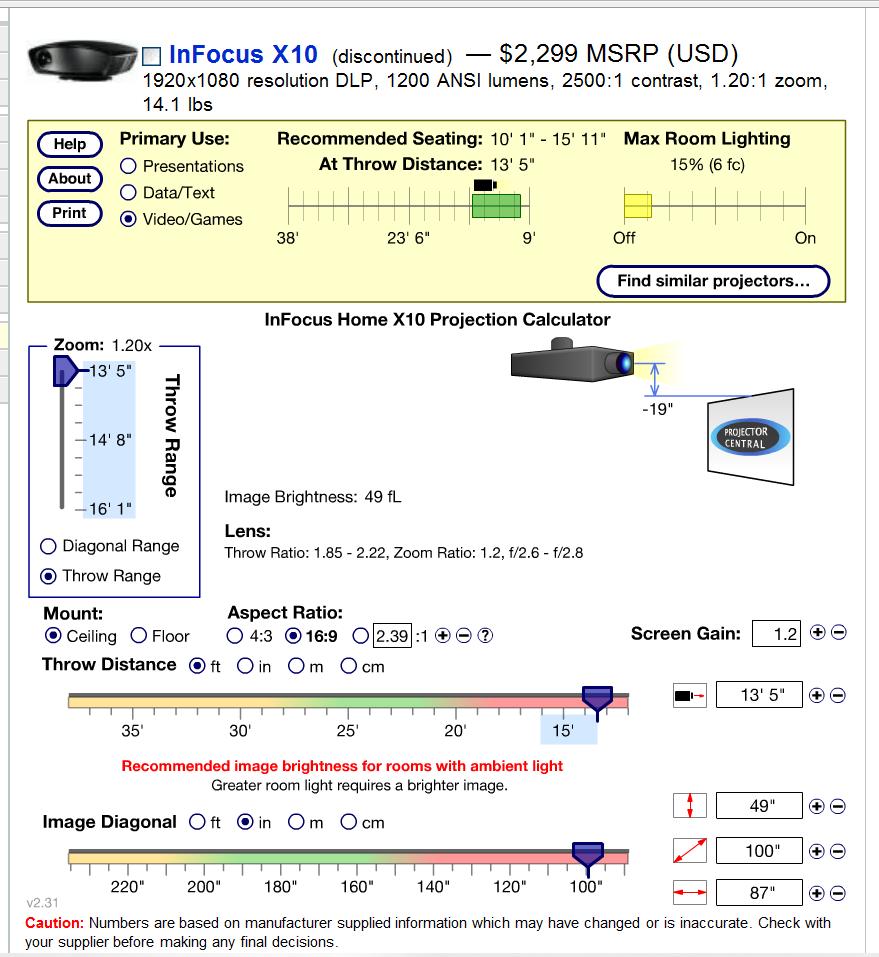 Help Me Understand The Projection Calculator Please Avs Forum