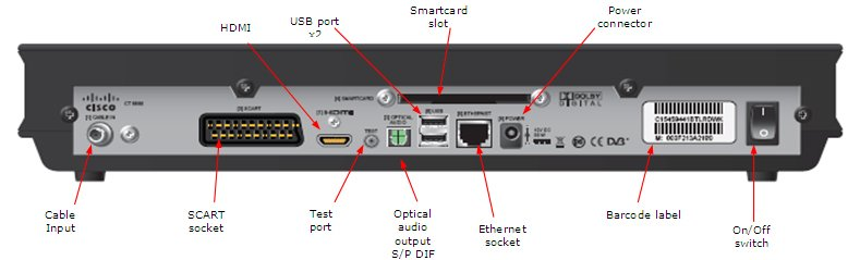 Tivo wiring diagrams trusted wiring diagram virgin tivo wiring diagram wire center u2022 dsl setup diagram tivo wiring diagrams asfbconference2016 Gallery