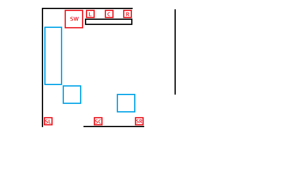 61 Channel Surround With Wireless Speaker Kit On Center Home Theater Diagrams In Case You Are Wondering Why Ive Attached A Diagram Of The Room There Is Entry And Door Between Sl Sc Blue Squares Seats
