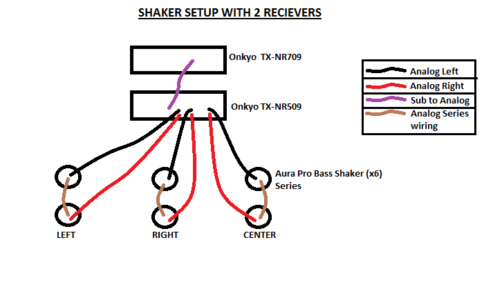Receivers Aura Pro Bass Shakers Setup AVS Forum Home - Aura bass shaker wiring diagram