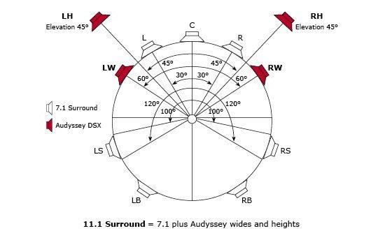 7 1 surround sound wiring diagram
